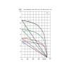 Grafic dimensiuni prelucrare