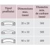 Tabel cu rolele standard si dimensiunile de prelucrare