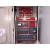 Panoul de comanda este prevazut cu componente electrice