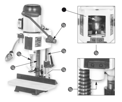Masini de gaurit cu dalta – configurare
